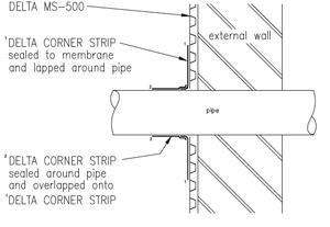 32121_32121_sealingtape-pipe-service-penetrations.jpg