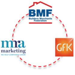 GfK-BMF-MRA