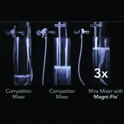 Mira Showers Magni-flo Technology