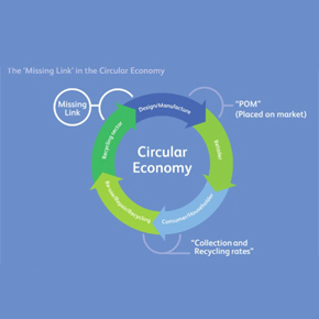 plastics-recycling-industry-circular-economy-wish-list-press-release-k-show1