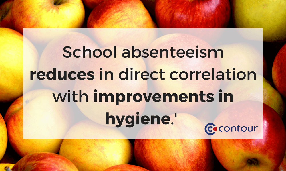 School-absenteeism-reduces-in-direct-correlation-with-improvements-in-hygiene.