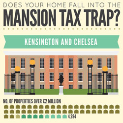 30035_mansion-tax-trap-2014-Thu.jpg