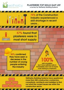 skills shortage infographic_Fotor