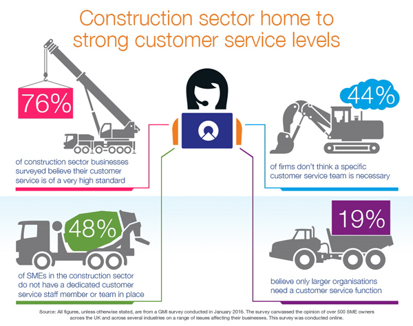 cbaf-construction-customer-service-levels-july-16