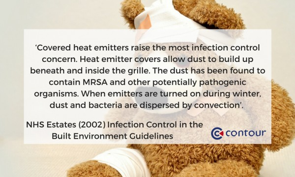 Covered-heat-emitters-raise-the-most-infection-control-concern.