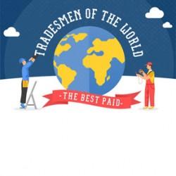 Tradesmen of the world