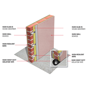 Soundproof solutions from Hush