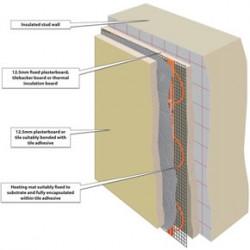 Electric wall heating behind stud wall