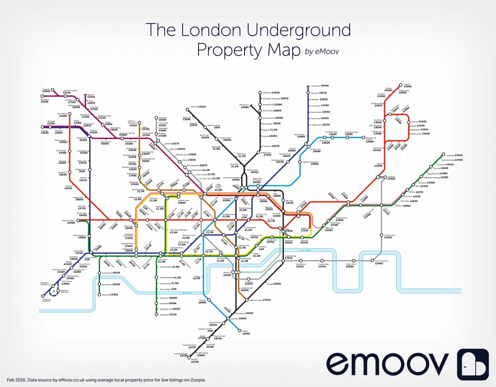 London Underground property map