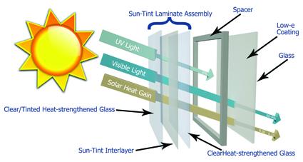 Roof Maker Light Transmittance