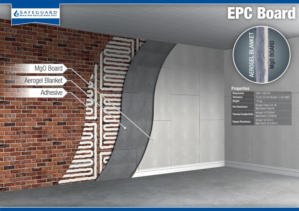 SE1808ME Safeguard Stormdry EPC & MEES