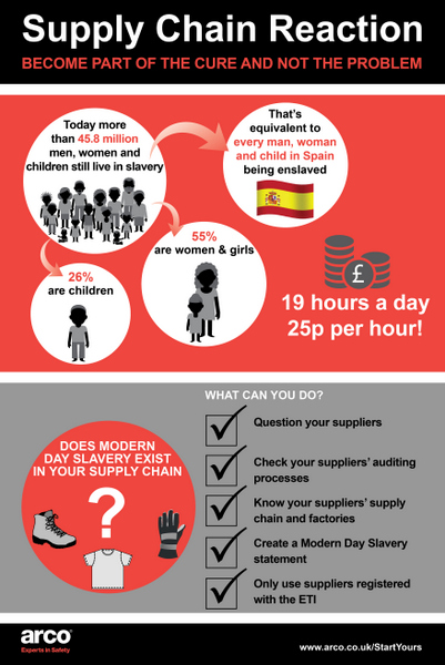 Slavery Infographic FINAL
