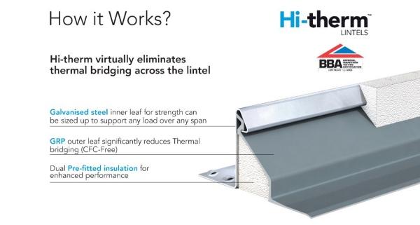 hi-therm-howitworks_Fotor