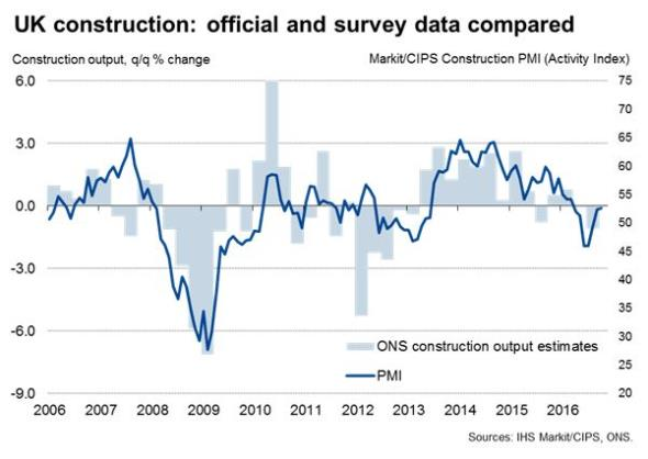 markit-data-november